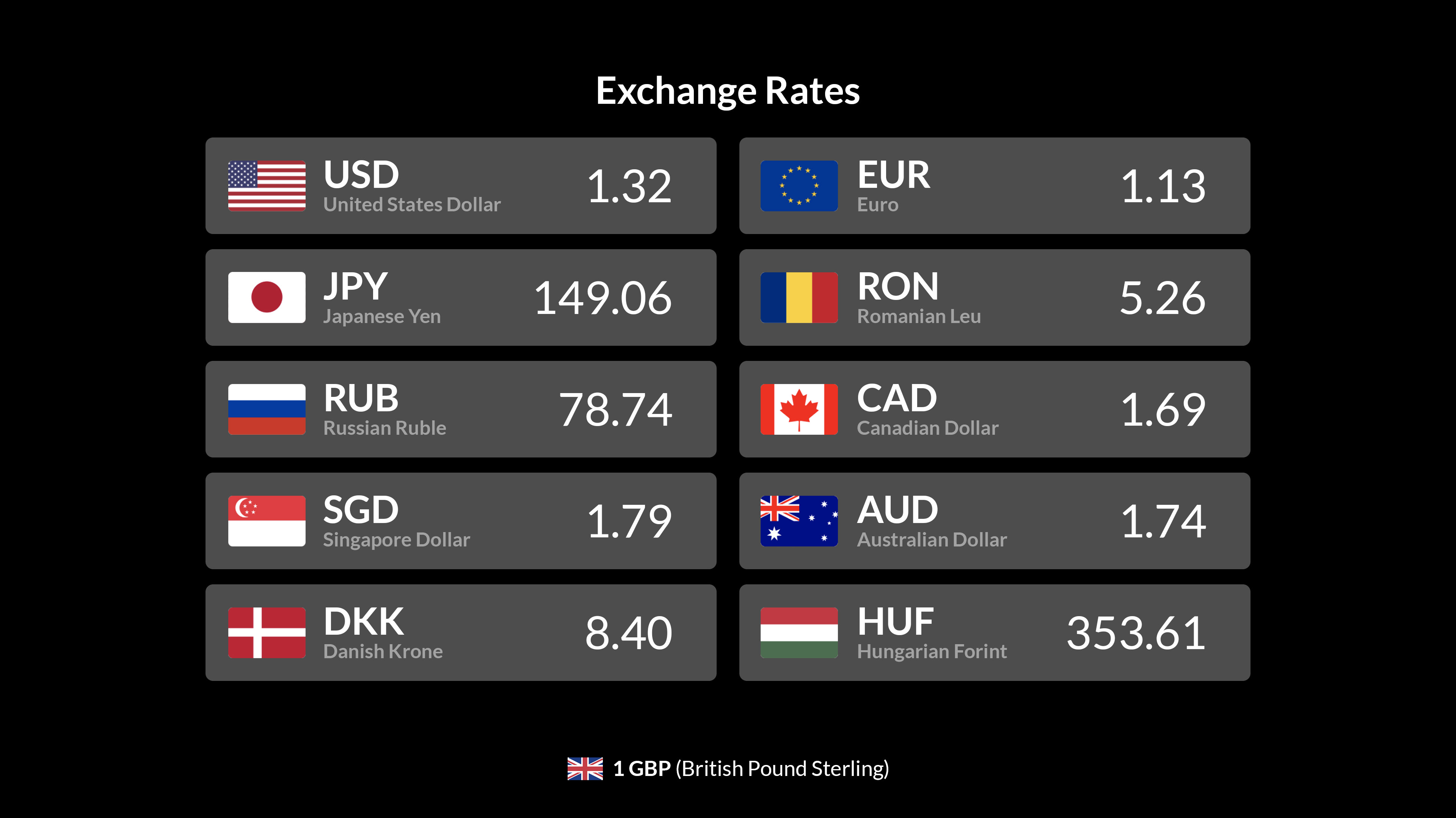 Currencies screenshot 3